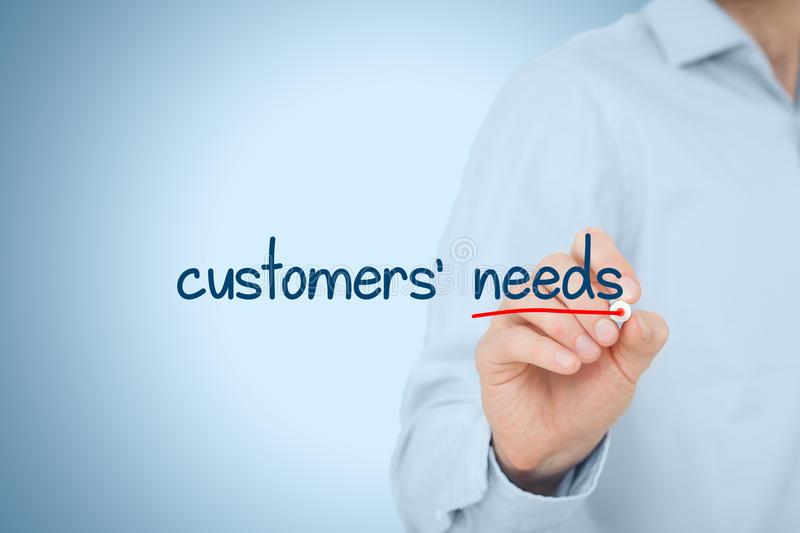 حل کردن مشکل مشتری استارتاپ